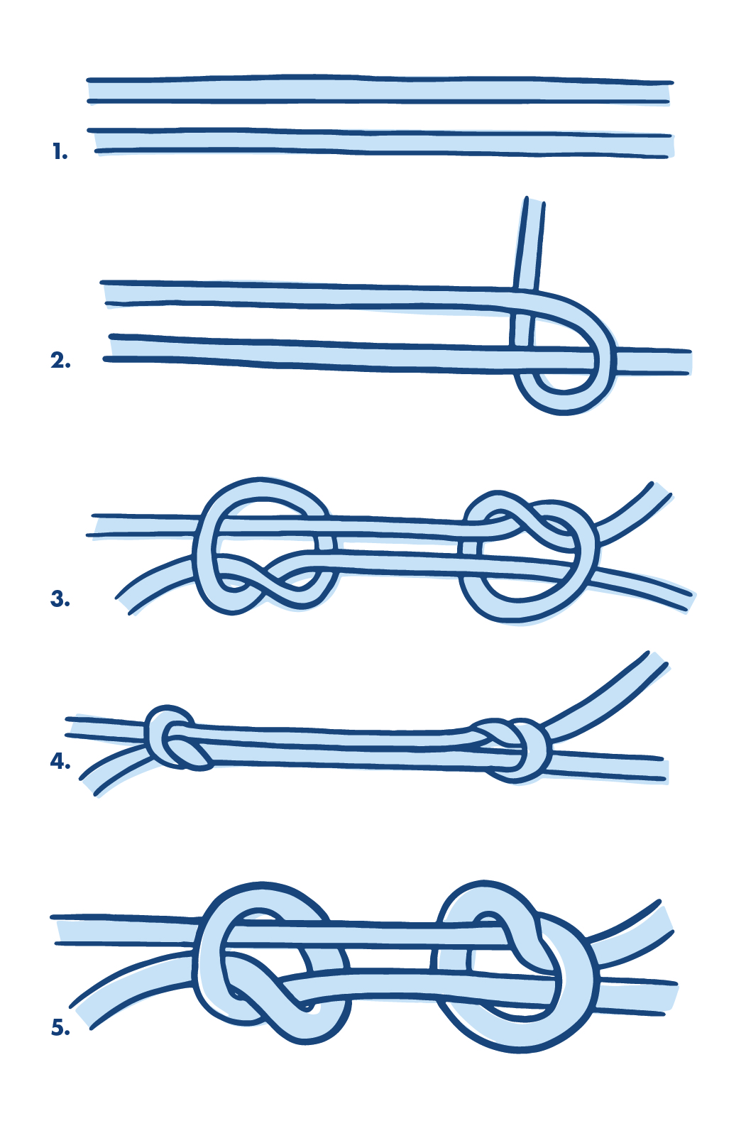 Step by step instructions for tying a fisherman's knot during your wedding ceremony